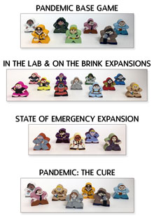 Character Sets for Pandemic (and/or Expansions)
